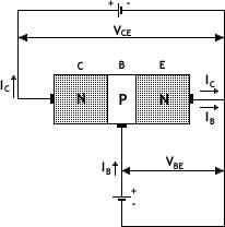 Circuito elemental transistor