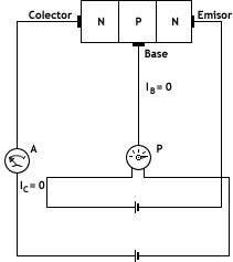 Funcionamiento del transistor