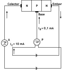 Funcionamiento de un transistor